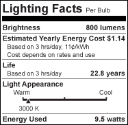 WeMo Lighting Facts